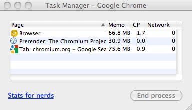 Prerender-chromium . Chrome task manager screenshot
